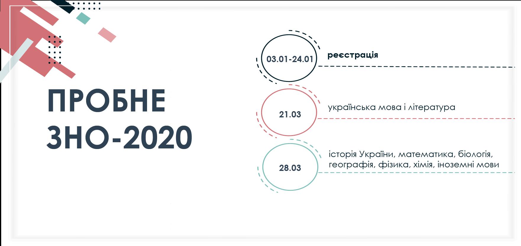 probne_zno_2020