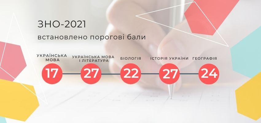 OGOLOSHENNYA_ZNO_2CH-28